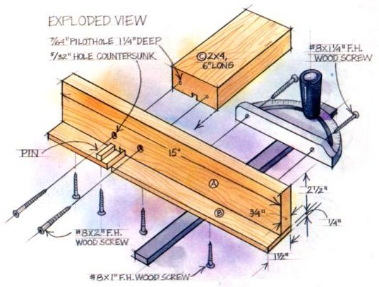 Woodworking projects box, Router Box Joint Jig Pdf, How To ...